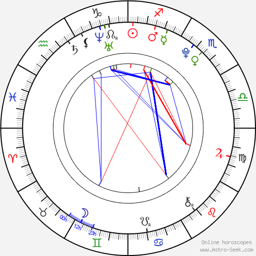 Kasie Fagan astro natal birth chart, Kasie Fagan horoscope, astrology
