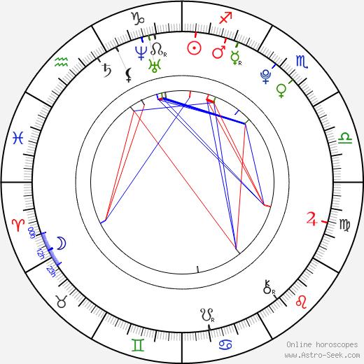 Lee Jaejin день рождения гороскоп, Lee Jaejin Натальная карта онлайн