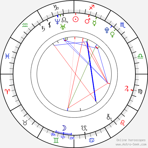 Madison Bontempo horoscope, astrology, Madison Bontempo astro natal birth chart