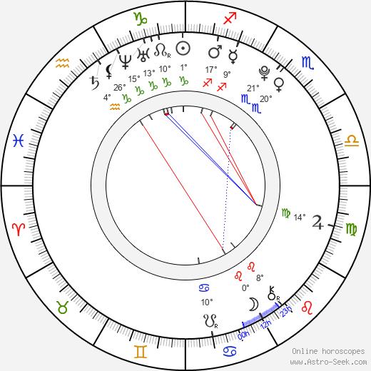 Sofia Black-D'Elia birth chart, biography, wikipedia 2019, 2020