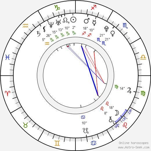 Vincent Caso birth chart, biography, wikipedia 2019, 2020