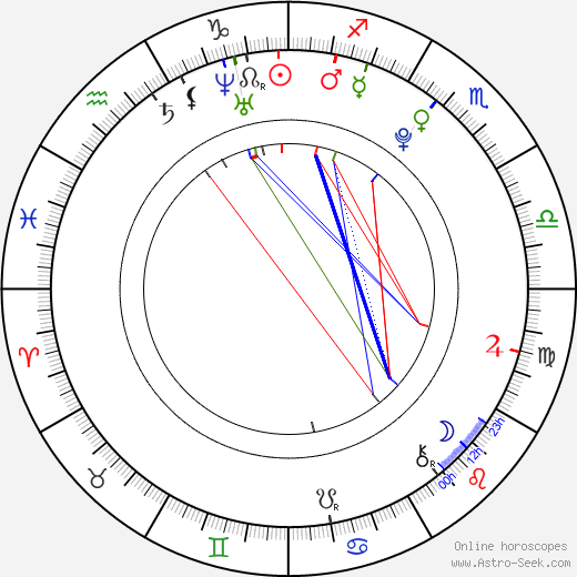 Vincent Caso astro natal birth chart, Vincent Caso horoscope, astrology