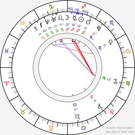 Zach Cumer birth chart, biography, wikipedia 2020, 2021