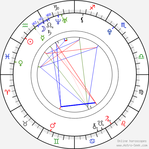 Abbey Howe astro natal birth chart, Abbey Howe horoscope, astrology