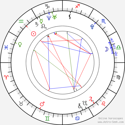 Ah-jin Choi astro natal birth chart, Ah-jin Choi horoscope, astrology