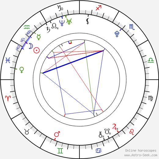 Amanda Bauer astro natal birth chart, Amanda Bauer horoscope, astrology