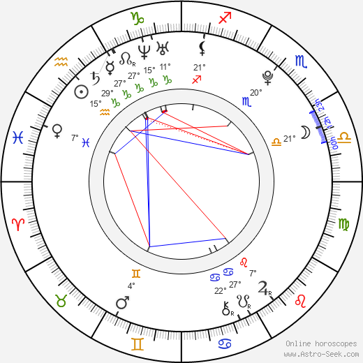 Aya Ohmasa birth chart, biography, wikipedia 2019, 2020