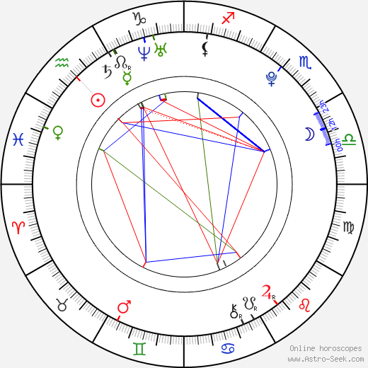 Aya Ohmasa astro natal birth chart, Aya Ohmasa horoscope, astrology
