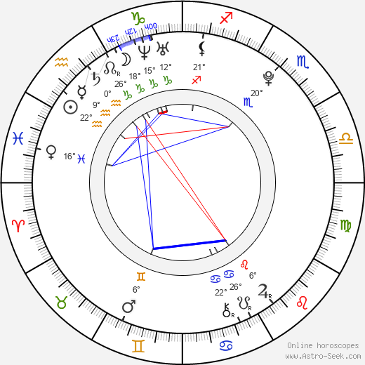 Christopher Drew Ingle birth chart, biography, wikipedia 2018, 2019