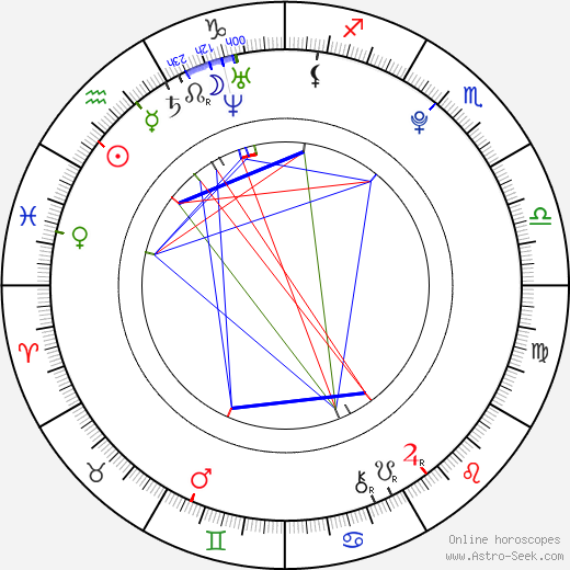 Christopher Drew Ingle astro natal birth chart, Christopher Drew Ingle horoscope, astrology