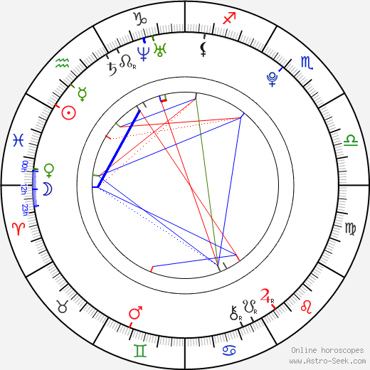 Эд Ширан Edward Christopher Sheeran день рождения гороскоп, Edward Christopher Sheeran Натальная карта онлайн