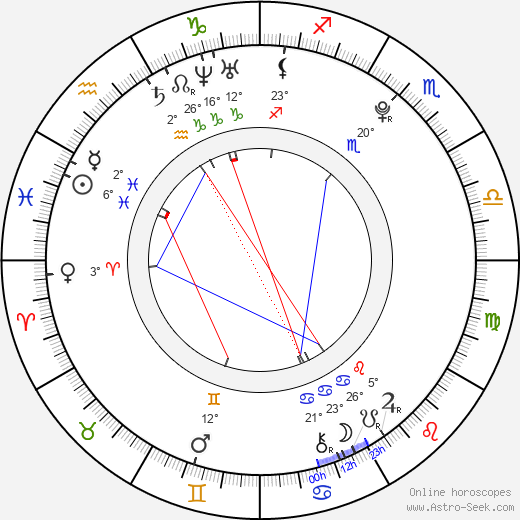 Ellie Jameson birth chart, biography, wikipedia 2017, 2018