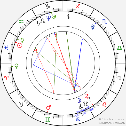 Ellie Jameson astro natal birth chart, Ellie Jameson horoscope, astrology