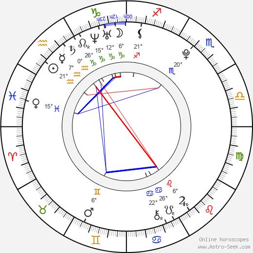 Emma Roberts birth chart, biography, wikipedia 2019, 2020