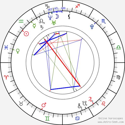 Emma Roberts astro natal birth chart, Emma Roberts horoscope, astrology