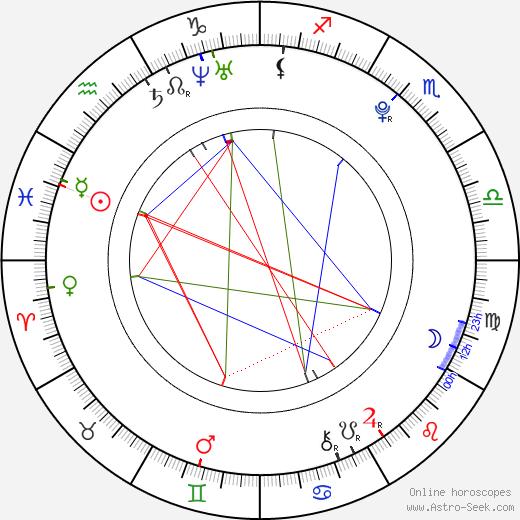 Hikaru Yamamoto birth chart, Hikaru Yamamoto astro natal horoscope, astrology