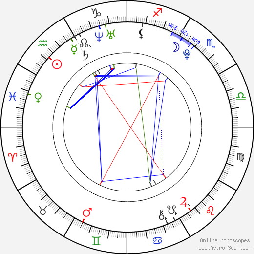 Josef Váňa Jr. birth chart, Josef Váňa Jr. astro natal horoscope, astrology