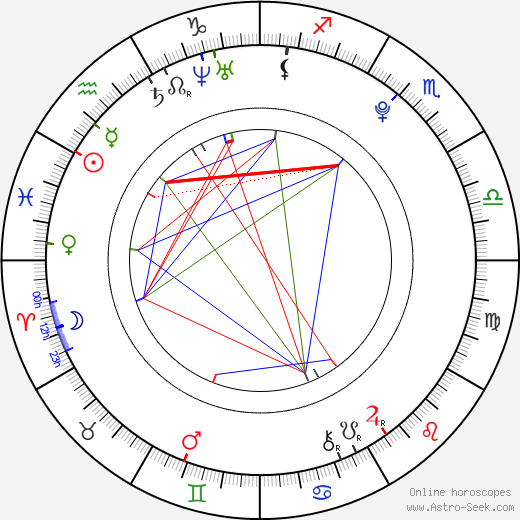 Malese Jow astro natal birth chart, Malese Jow horoscope, astrology