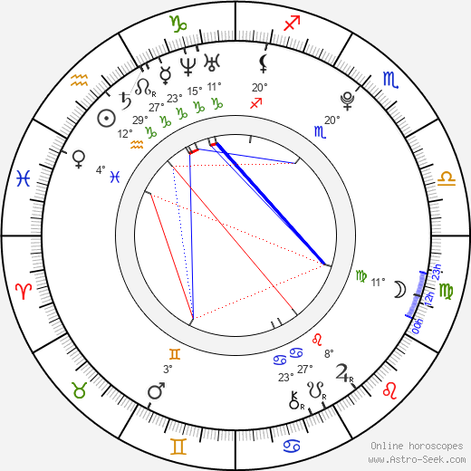 Na Do Kyun birth chart, biography, wikipedia 2019, 2020