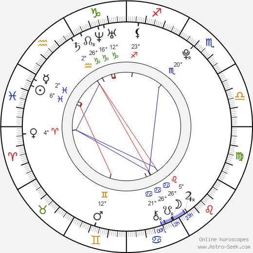 Niall Cousens birth chart, biography, wikipedia 2019, 2020