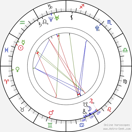 Niall Cousens birth chart, Niall Cousens astro natal horoscope, astrology