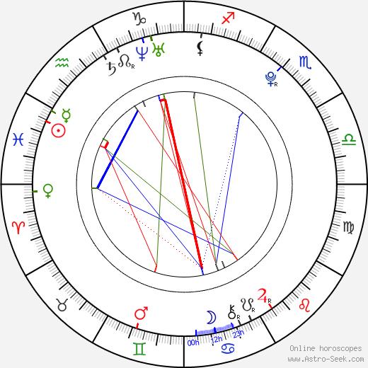 Тим Эриксон Tim Erixon день рождения гороскоп, Tim Erixon Натальная карта онлайн