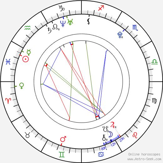 Tony Oller astro natal birth chart, Tony Oller horoscope, astrology