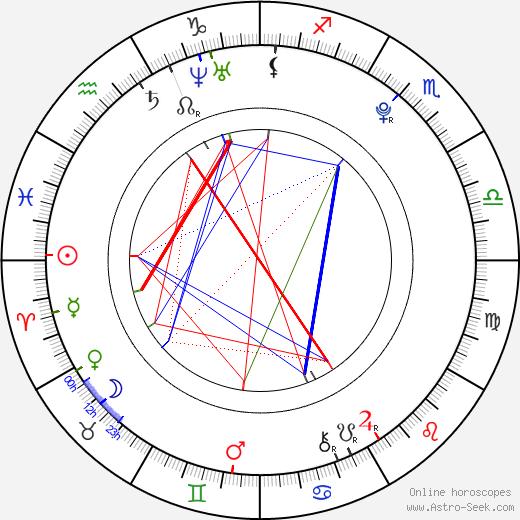 Garrett Clayton tema natale, oroscopo, Garrett Clayton oroscopi gratuiti, astrologia