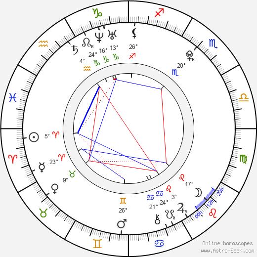 Hayley Lochner birth chart, biography, wikipedia 2020, 2021
