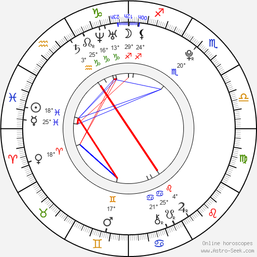 Kassie Hight birth chart, biography, wikipedia 2017, 2018