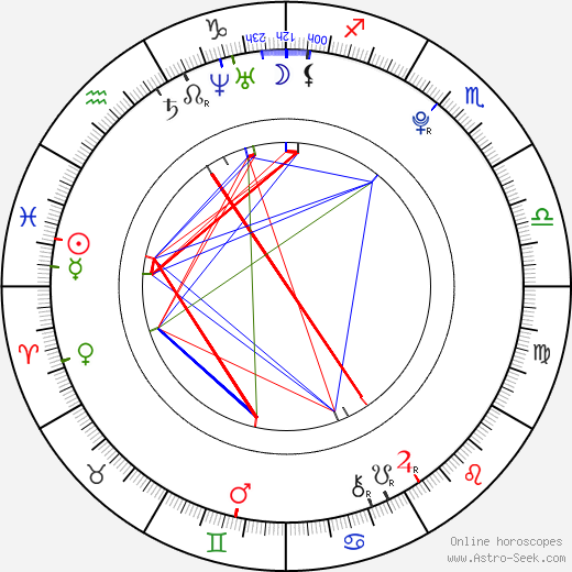 Kassie Hight astro natal birth chart, Kassie Hight horoscope, astrology