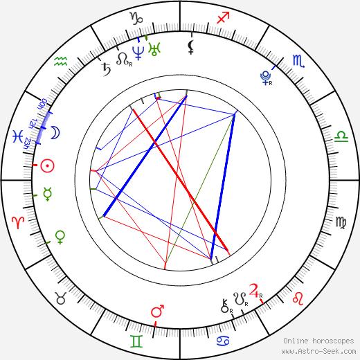 Kii Kitano astro natal birth chart, Kii Kitano horoscope, astrology