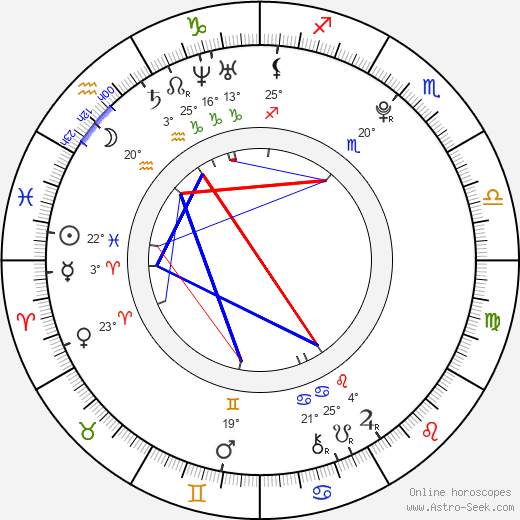 Luan Santana birth chart, biography, wikipedia 2019, 2020