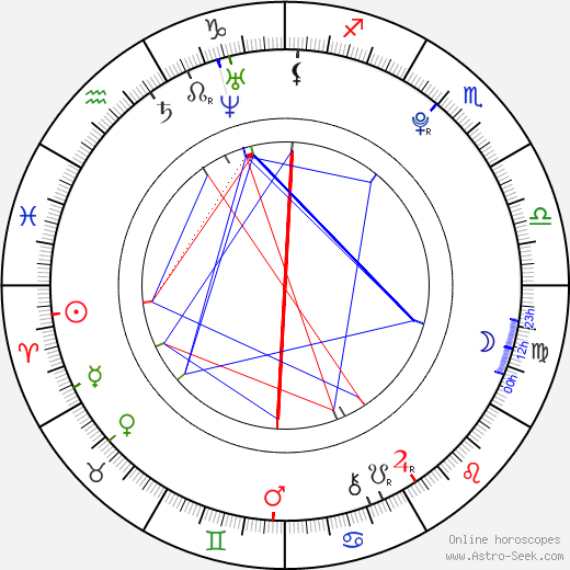 Michael Špaček astro natal birth chart, Michael Špaček horoscope, astrology