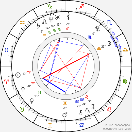 Michelle Dion birth chart, biography, wikipedia 2019, 2020