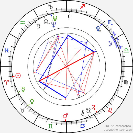 Michelle Dion astro natal birth chart, Michelle Dion horoscope, astrology