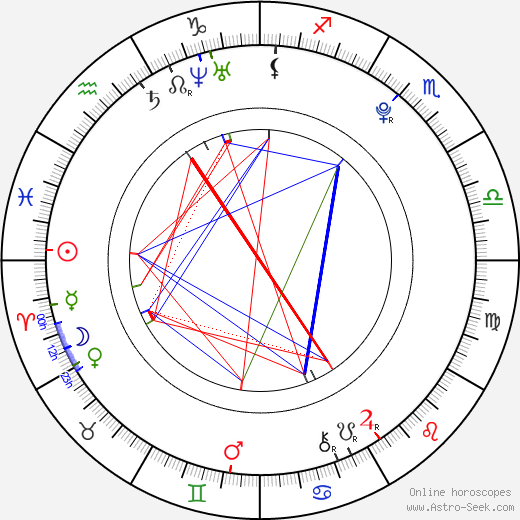 Petr Bidař astro natal birth chart, Petr Bidař horoscope, astrology