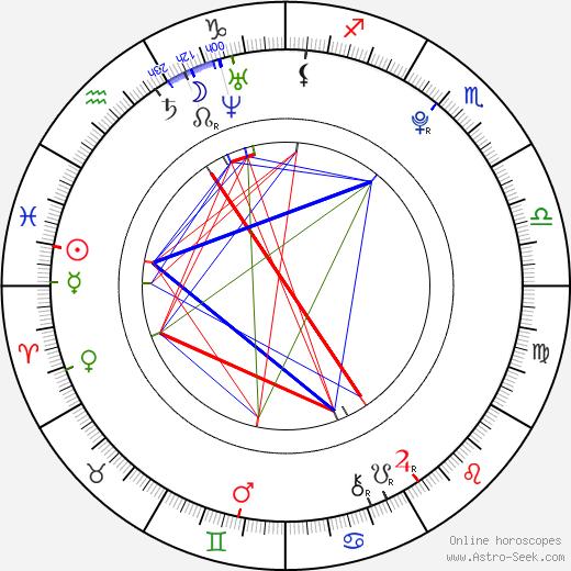 Qian Lin tema natale, oroscopo, Qian Lin oroscopi gratuiti, astrologia