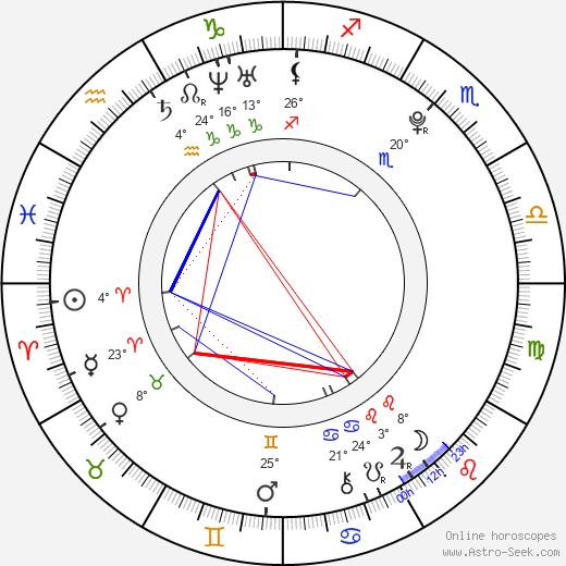 Seychelle Gabriel birth chart, biography, wikipedia 2019, 2020