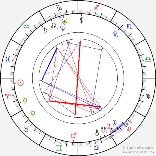 Seychelle Gabriel birth chart, Seychelle Gabriel astro natal horoscope, astrology