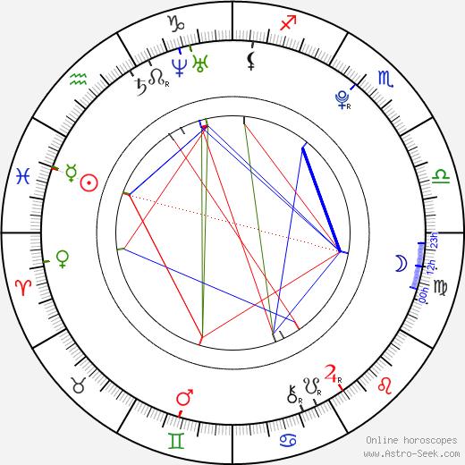 Sophie Stuckey birth chart, Sophie Stuckey astro natal horoscope, astrology