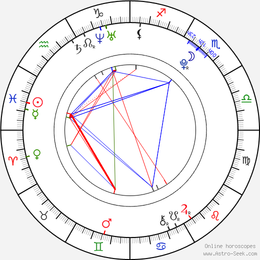 Vicki Lau birth chart, Vicki Lau astro natal horoscope, astrology