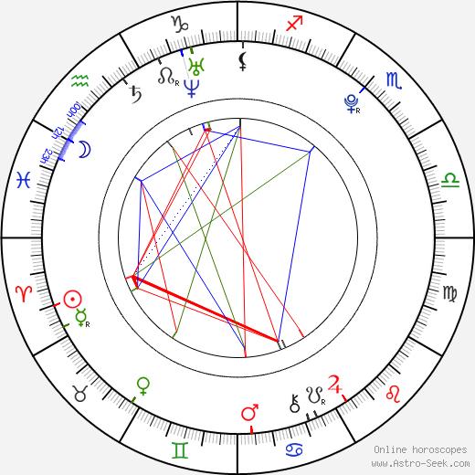 Аманда Мишалка AJ Michalka день рождения гороскоп, AJ Michalka Натальная карта онлайн
