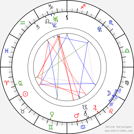 Ashley Christopher день рождения гороскоп, Ashley Christopher Натальная карта онлайн