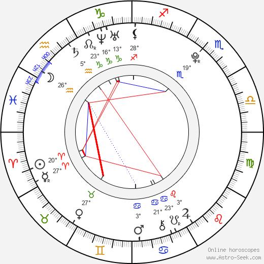 Conor Leslie birth chart, biography, wikipedia 2020, 2021