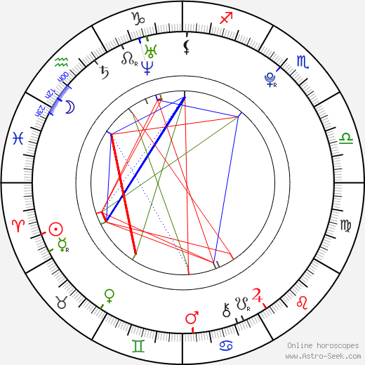 Conor Leslie astro natal birth chart, Conor Leslie horoscope, astrology