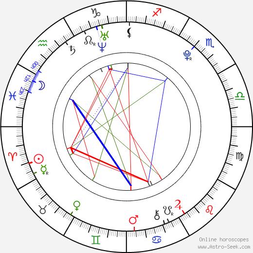 Erina Mano astro natal birth chart, Erina Mano horoscope, astrology