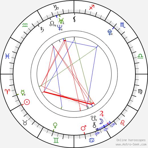 Фрэнк Диллейн Frank Dillane день рождения гороскоп, Frank Dillane Натальная карта онлайн