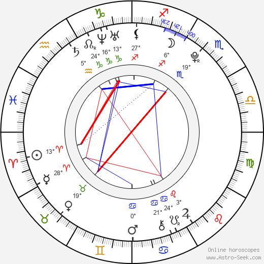 Hayley Kiyoko birth chart, biography, wikipedia 2019, 2020