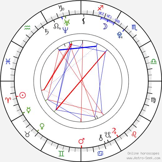 Hayley Kiyoko astro natal birth chart, Hayley Kiyoko horoscope, astrology